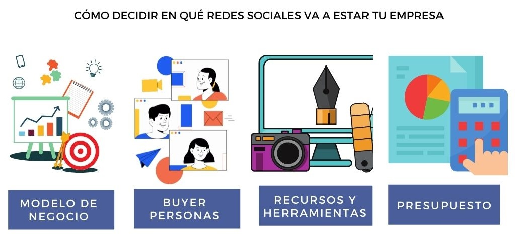 Cómo decidir en que redes sociales estar
