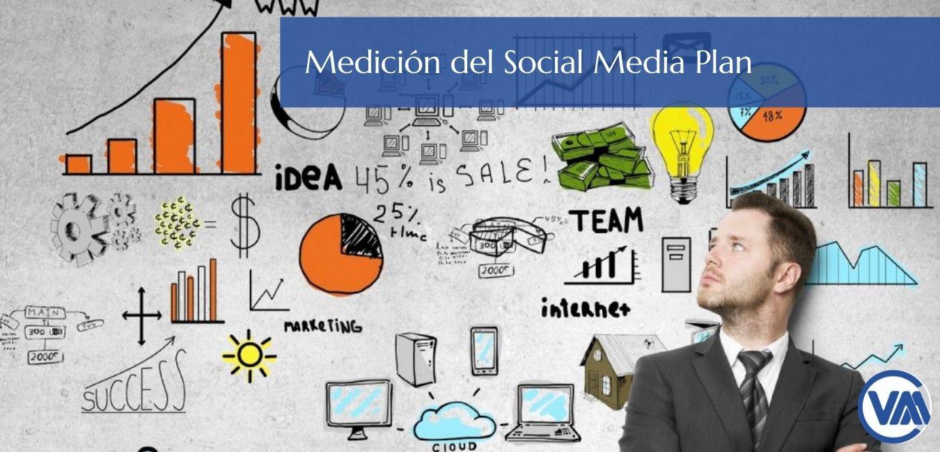 Medición del Social Media Plan